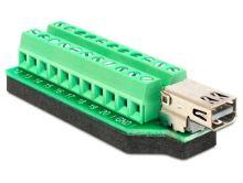 Delock Adaptér Mini Displayport samice > svorkovnice 22 pinů 65394
