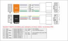 Konektor ISO VOLVO S40,V40 10/00>,S80, 21146